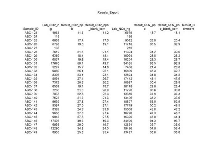 sampledatareport copy